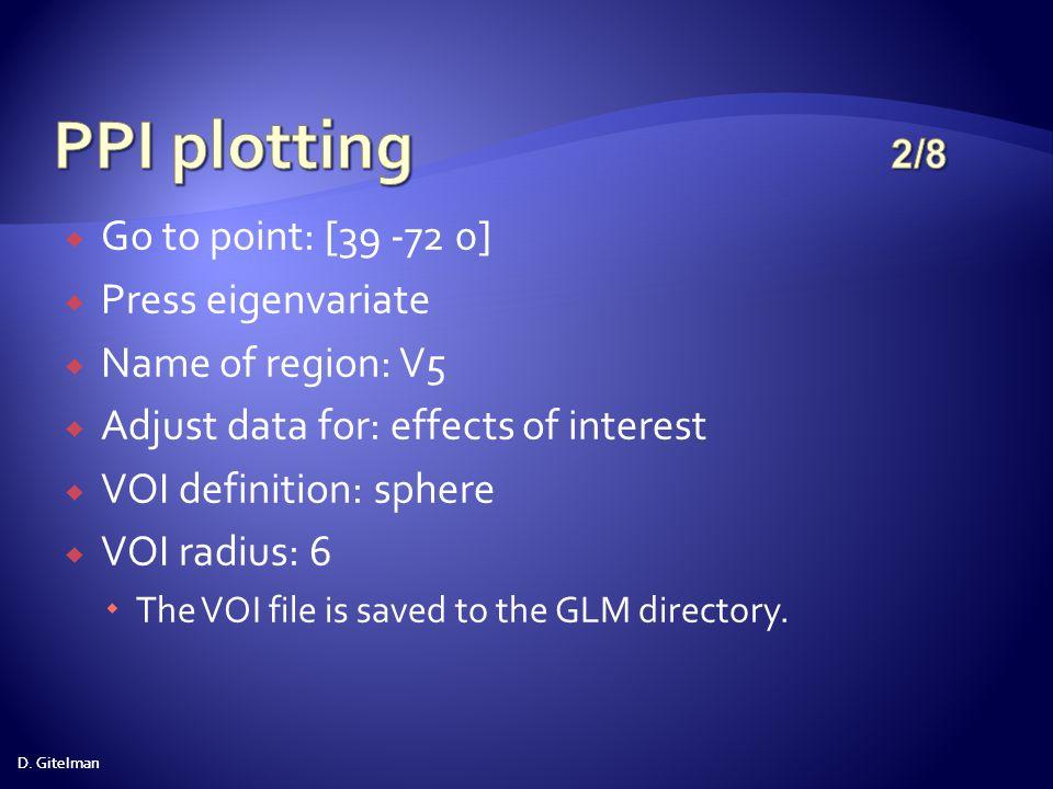 PPI plotting 2/8 Go to point: [39 -72 0] Press eigenvariate